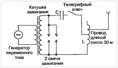 Схема искрового передатчика