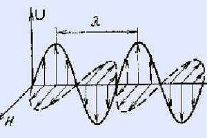 К физической сущности электромагнитных явлений.