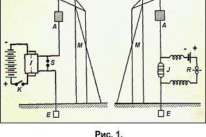 Какое радио изобретал Г.Маркони