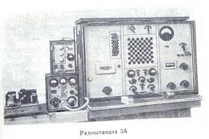 Радиосвязь в Армии России. Часть III: Красная Армия