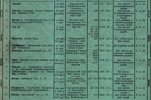 К 91-ой годовщине саратовской широковещательной радиостанции