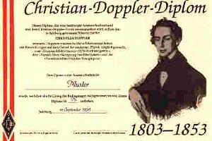 CHRISTIAN DOPPLER AWARD