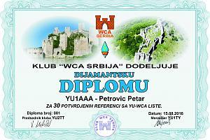 WCA SERBIA
