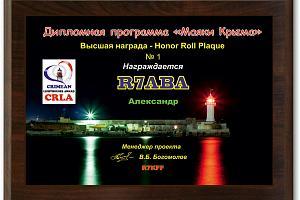 Маяки Крыма