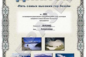 Пять самых высоких гор планеты