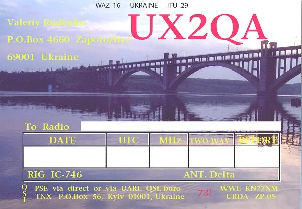 UX2QA