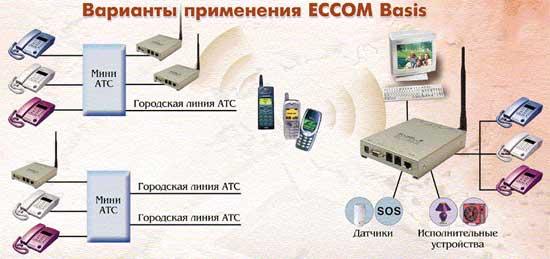 Продам Дальнобойный GSM удлинитель