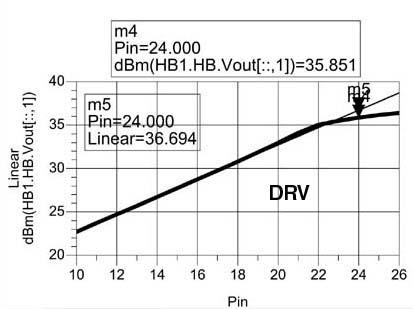 Продам Драйвер и усилитель мощности диапазона 23см