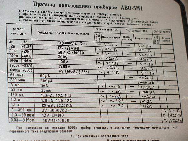 Продам Вольтметр АВО-5М1