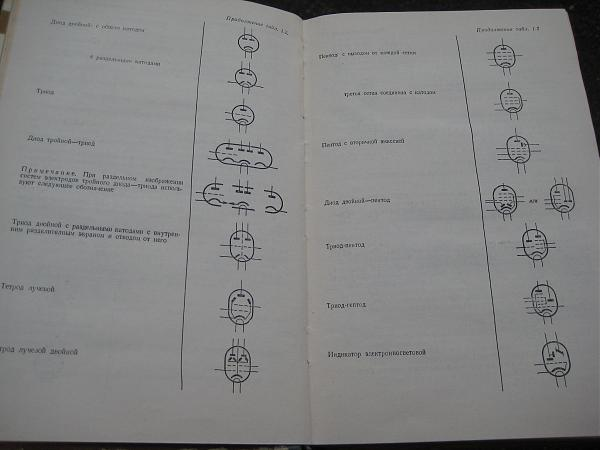 Продам Справочник по радиолампам и вакуум. приборам