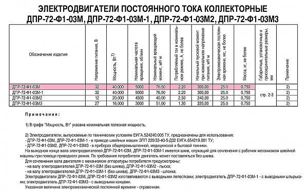 Продам Мини дрель на двигателе ДПР-72