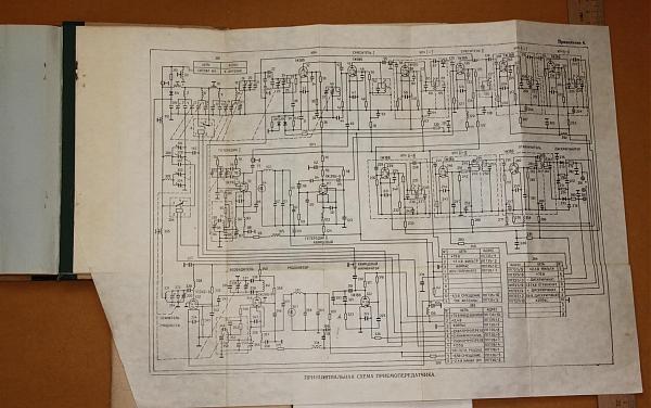 Продам техническое описание и схемы.