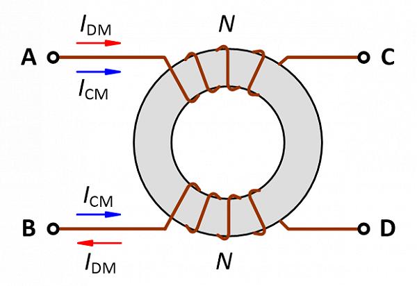 Продам Фильтры синфазных токов