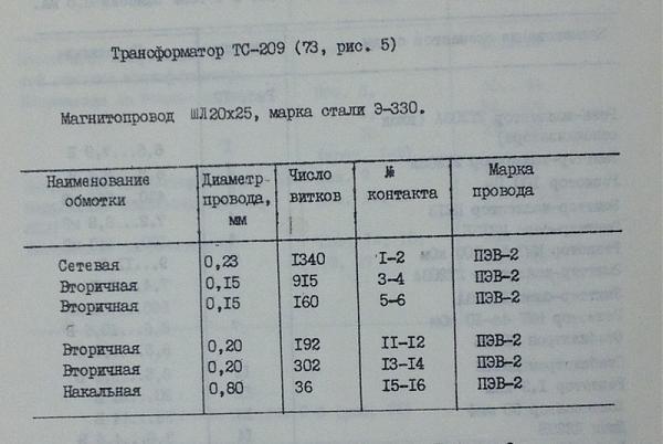 Продам Трансформатор ТС-209