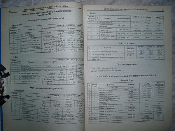 Продам Книга Ремoнт Радиотелефонов SENAO и VOYAGER