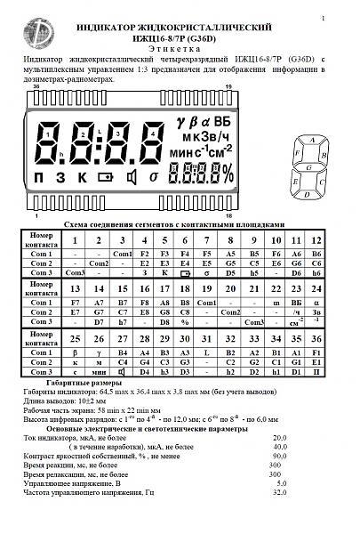 Продам Купить ИЖЦ14-4/7; ИЖЦ2-5/7; ИЖЦ18 без посредников