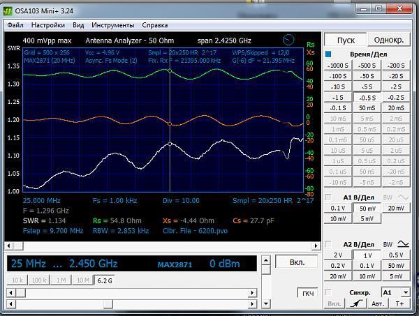 Продам Эквивалент антенны 50 Ом 150 Вт
