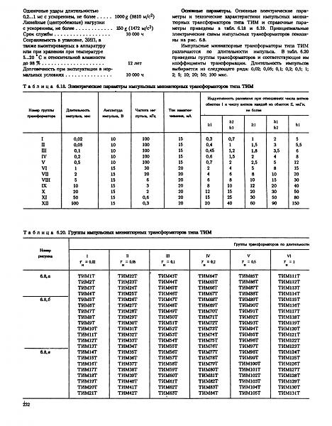 Продам Трансформатор Импульсный Миниатюрный типа ТИМ69Т