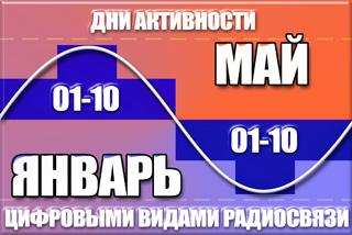 Дни активности 01-10