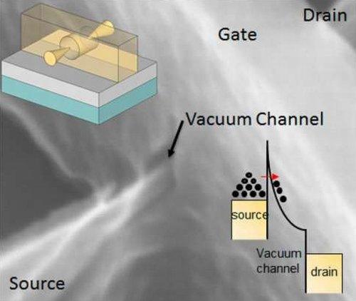Транзистор с вакуумным каналом