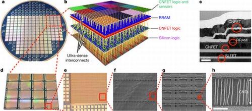 Опытные образцы 3D-чипов
