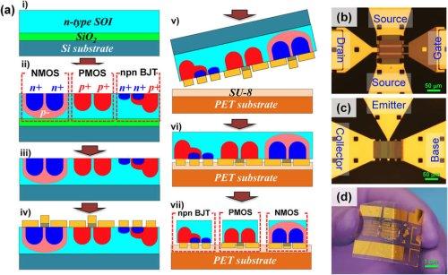 BiCMOS-транзисторы