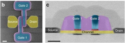 Транзисторы-кубиты