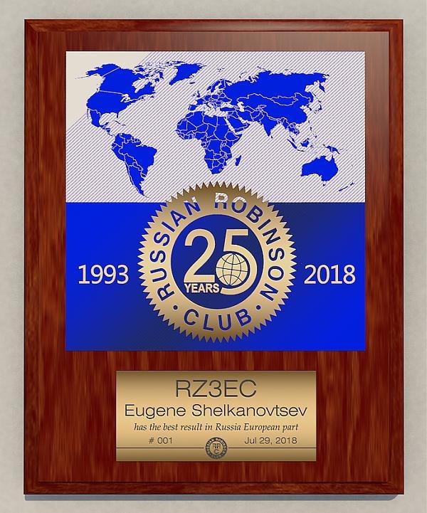 Плакетка RRC Activity - 25