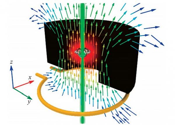 Схема магнитного детектора на основе азотных вакансий в наноалмазе
