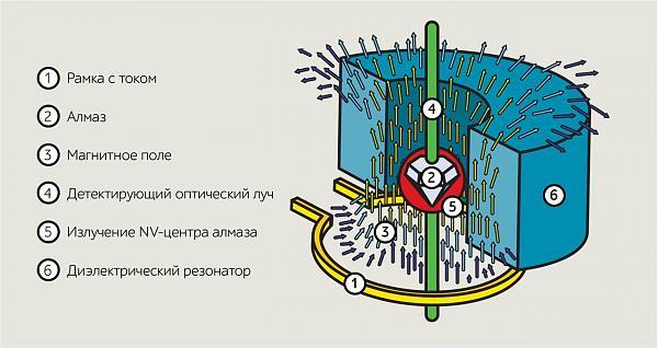 Устройство детектора