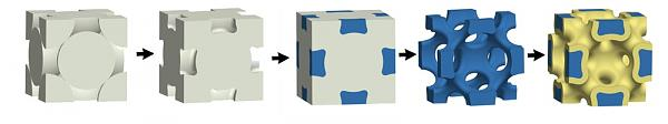 Процесс создания структуры материала