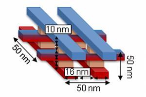 Создан самый маленький вычислительный узел 50 нм