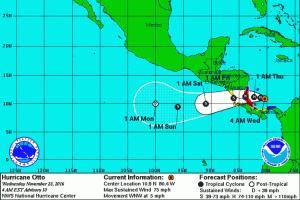 Тропический ураган Отто - ограничения в работе на частотах