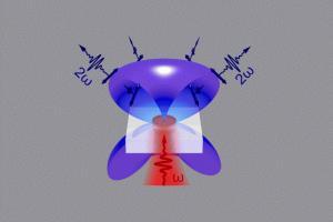Наноантенны превратят инфракрасный свет в видимый