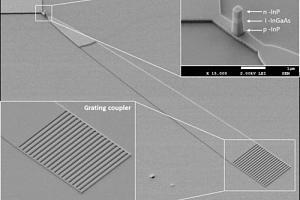 Наноразмерные светодиоды обеспечат сверхскоростную передачу данных между чипами