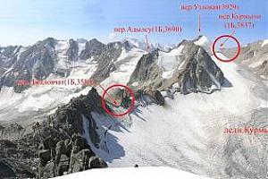 Цикл горных экспедиций RT9K/6 в августе-сентябре 2017