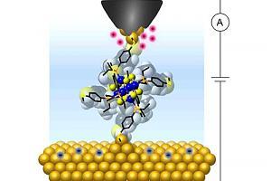 Создан молекулярный транзистор, способный работать при комнатной температуре