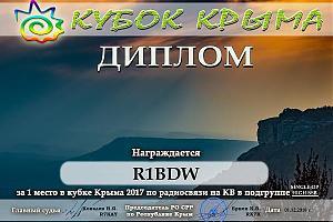 Кубок Крыма 2018