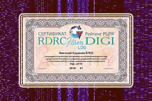 Итоги RDRC HAMLOG DIGI Activity 2018 года