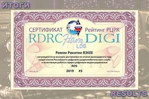 Итоги RDRC HAMLOG DIGI Activity 2019