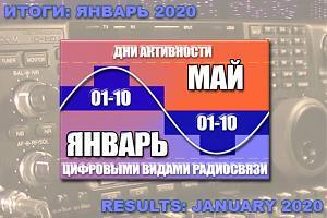 Итоги январского этапа дней активности «01-10» 2020