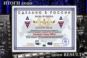 Итоги дня активности «Сделано в России 2020»