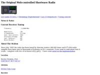 R-8: Web-controlled Shortwave Radio