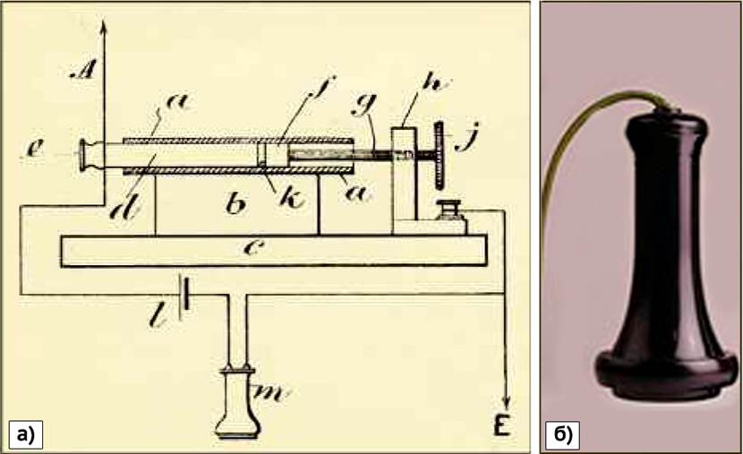 Рис.15 Ресивер с ртутным детектором Г.Маркони разработки 1901 года; на рисунке 15б показан примененный в ресивере головной телефон.
