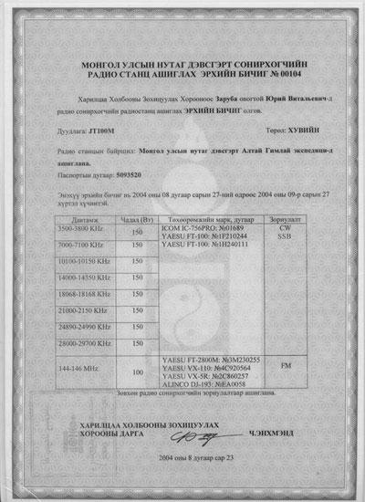 Лицензия JT100M