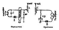 Принципиальная схема искровой радиотелефонной системы радиосвязи А.С.Попова, осень 1903 г.