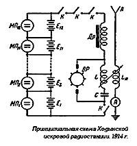 Принципиальная схема Ходынской искровой радиостанции. 1924 г.