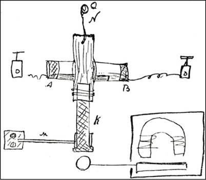 Рис.10 Собственоручно выполненный А.С.Поповым эскиз разработанного первого приемника для беспроводного телеграфирования.