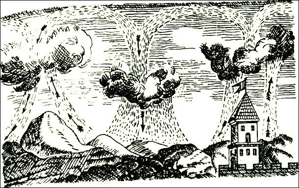 Рис.3  Репродукция с иллюстрации