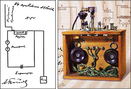 """Рис.17 """"Телефонный приемник депеш…"""" А.С.Попова, разработанный в 1899 году."""